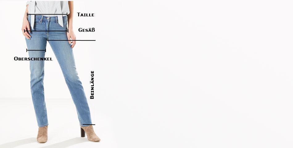 Levis Damen Jeanshosen erklärt